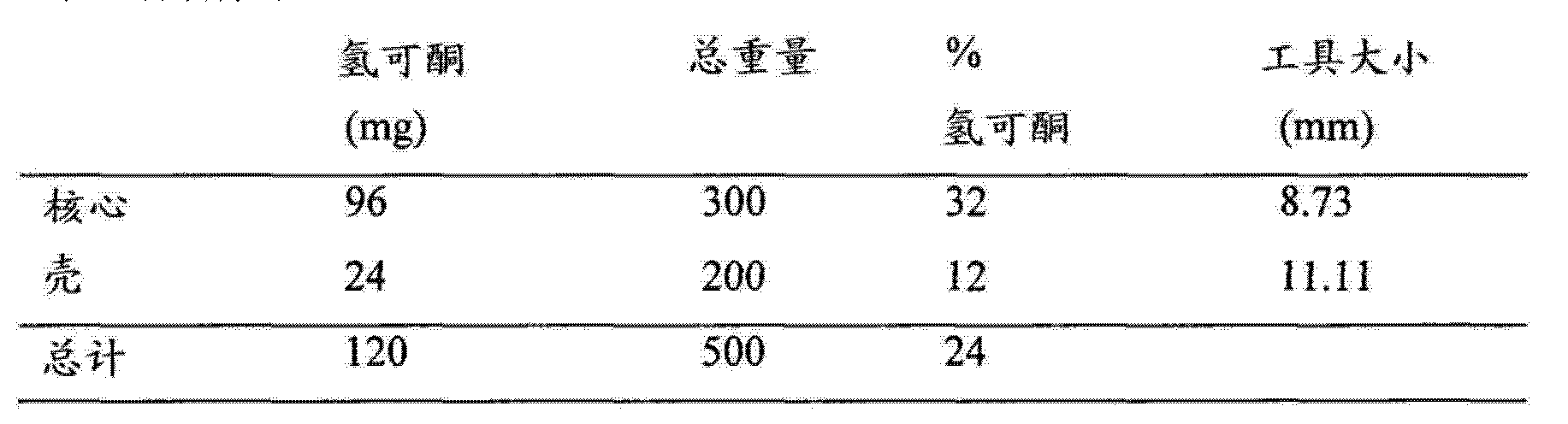 Figure CN103370058AD00361