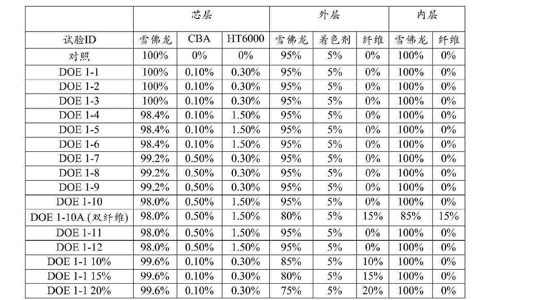 Figure CN105517775AD00491