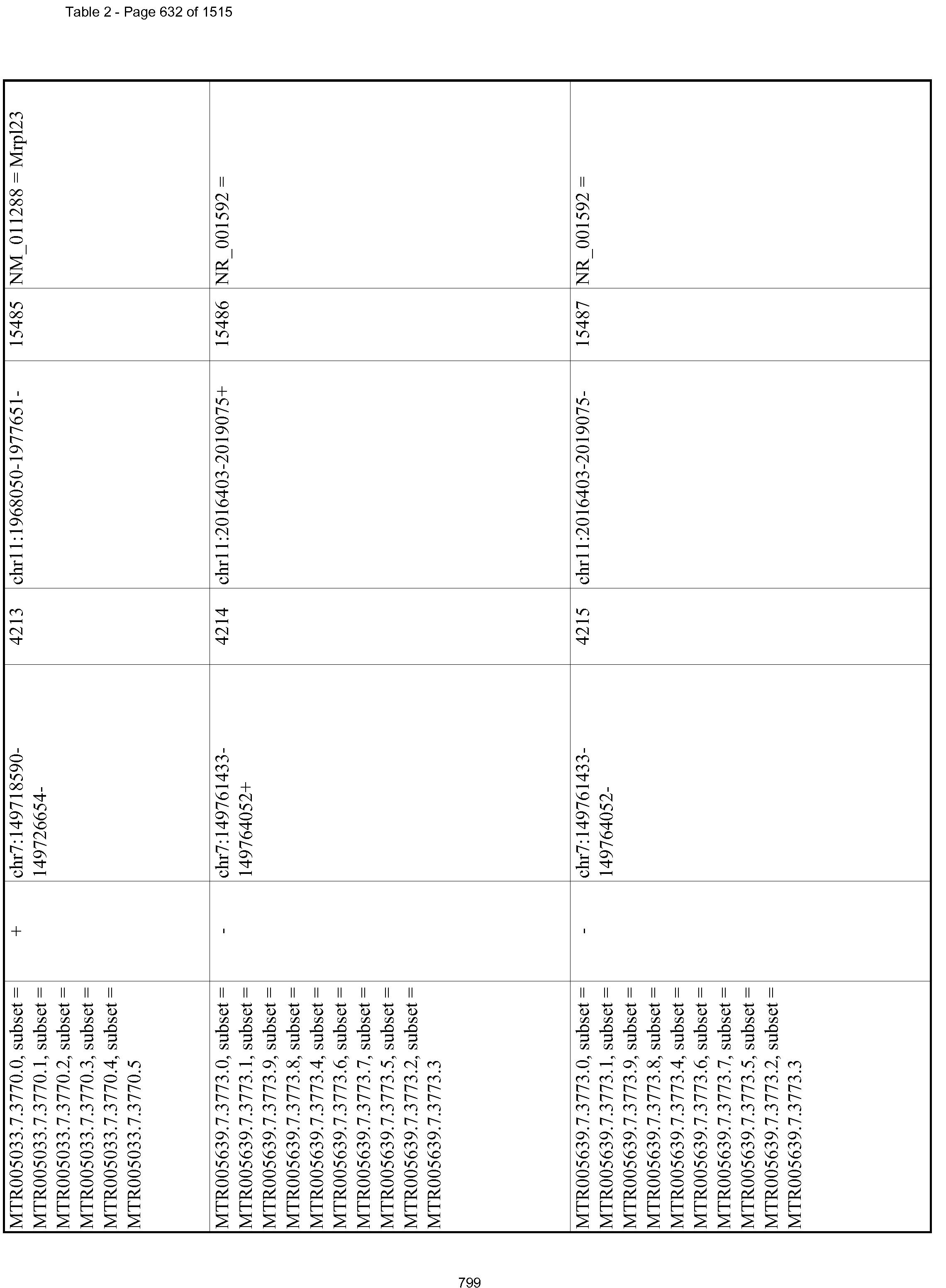 Figure imgf000800_0001