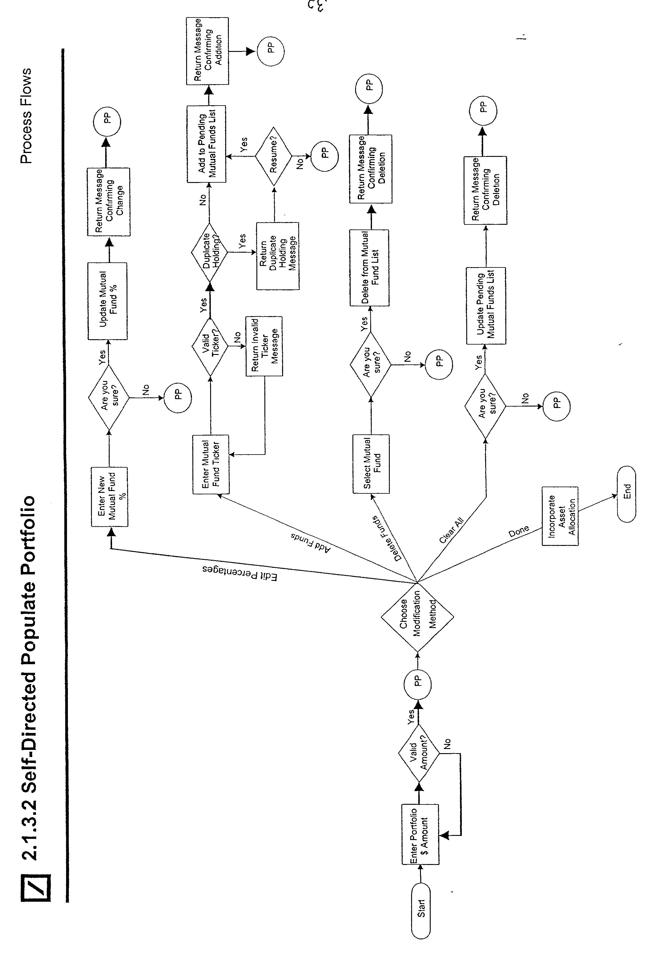 Figure US20020152151A1-20021017-P00008