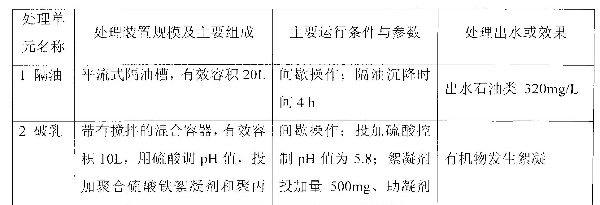 Figure CN102311204BD00071