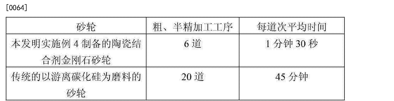 Figure CN102922436BD00081