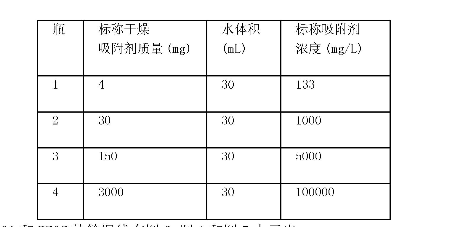 Figure CN101605728BD00112