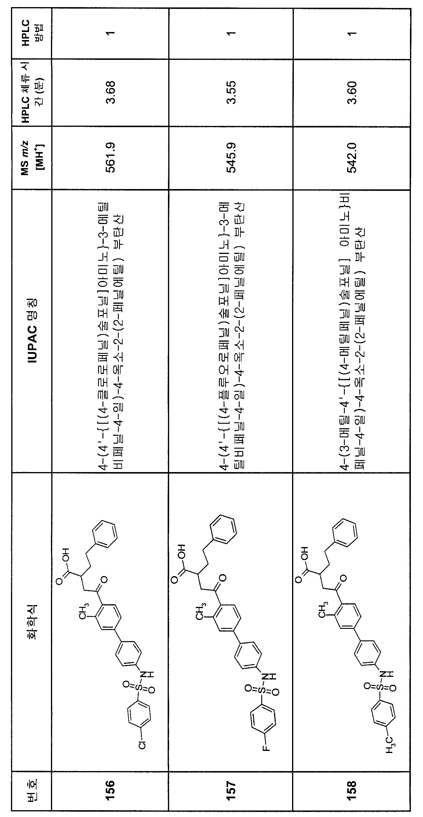 Figure 112007082249387-PCT00196