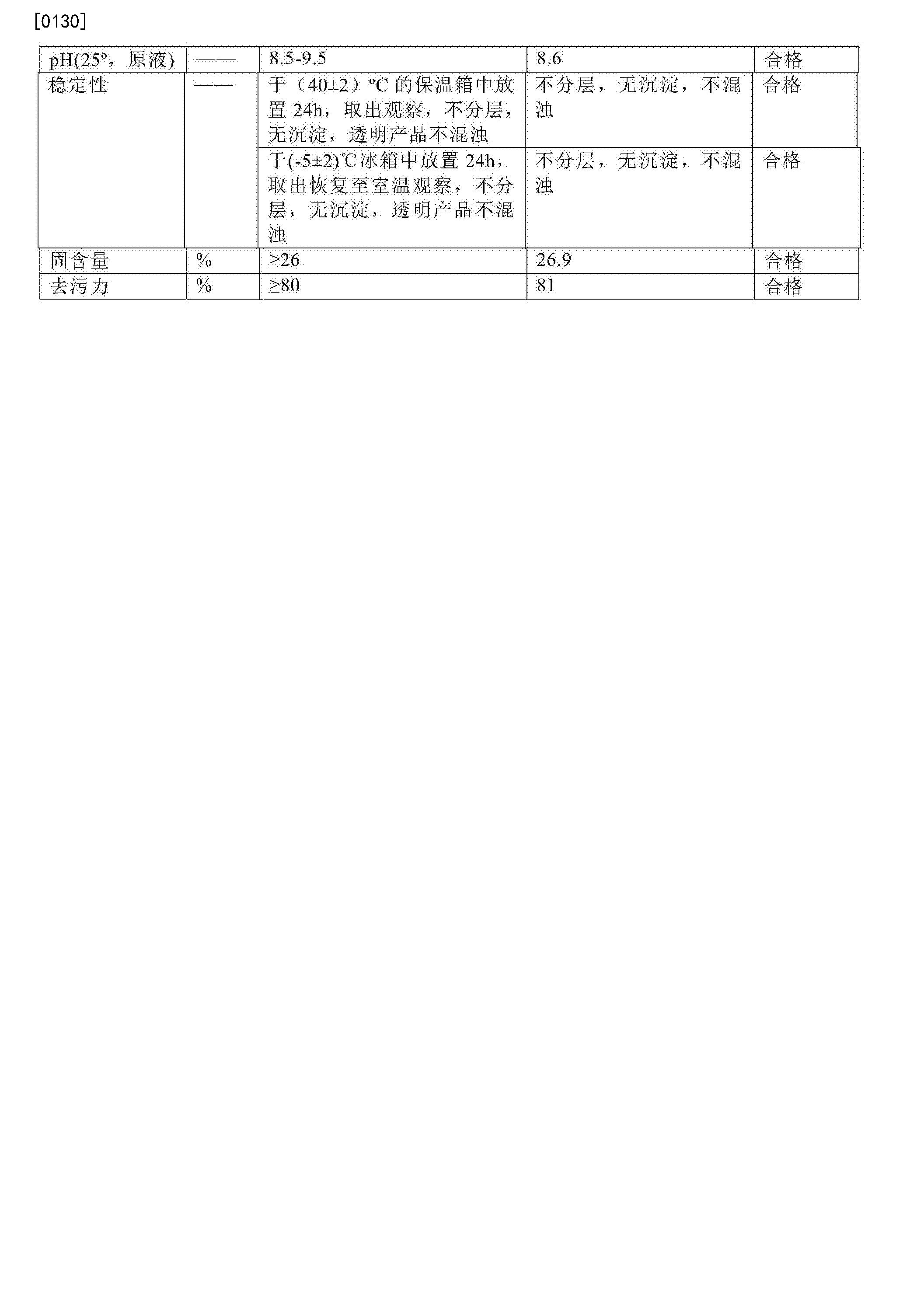Figure CN105296177BD00151