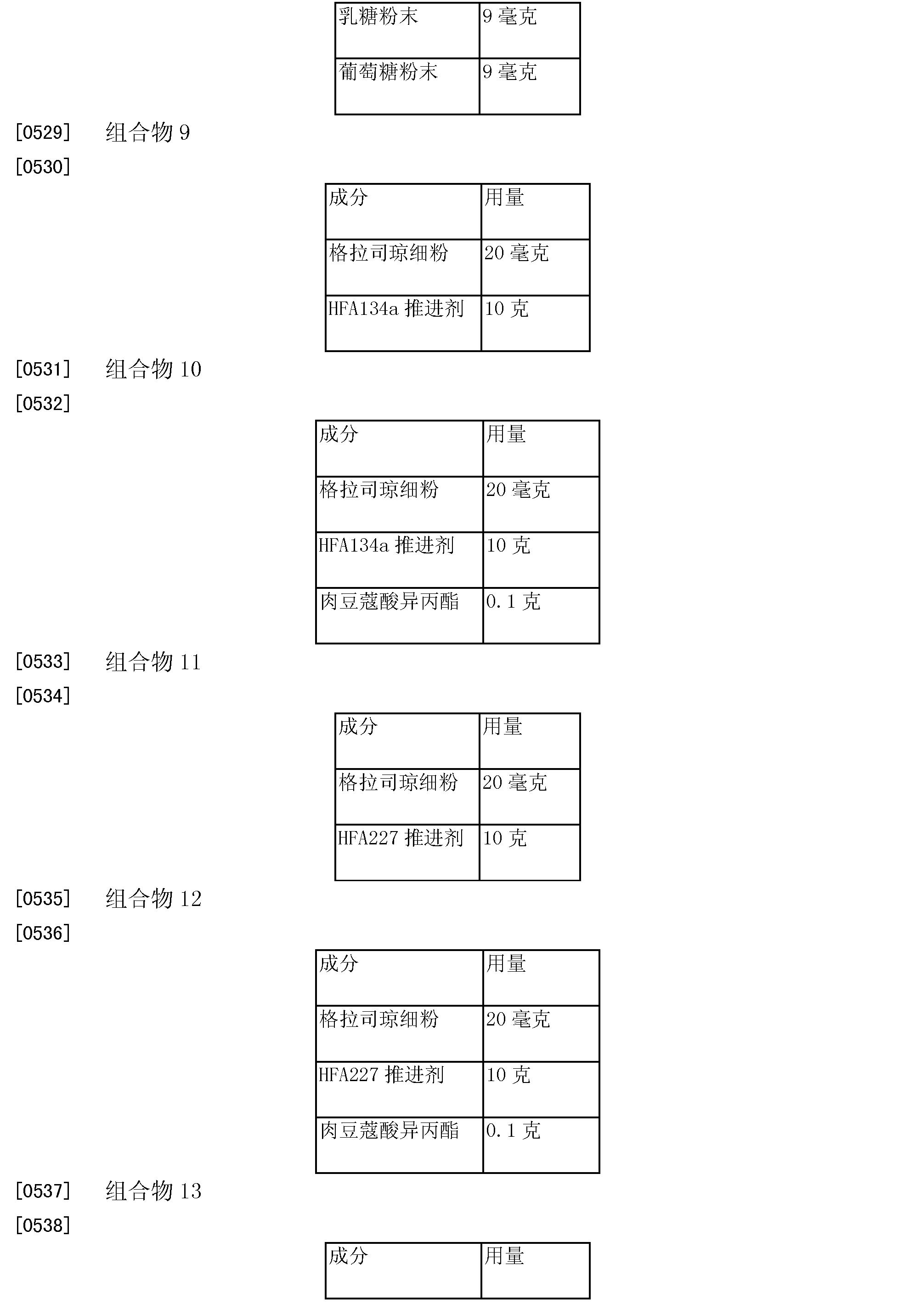Figure CN104274427AD00361
