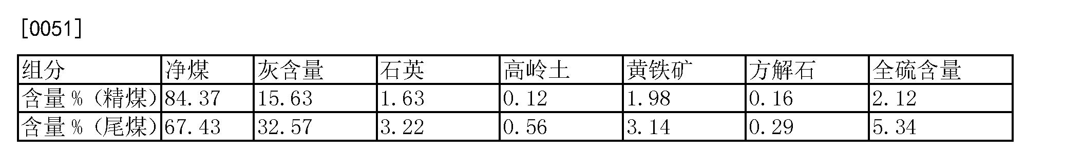 Figure CN103084271BD00081