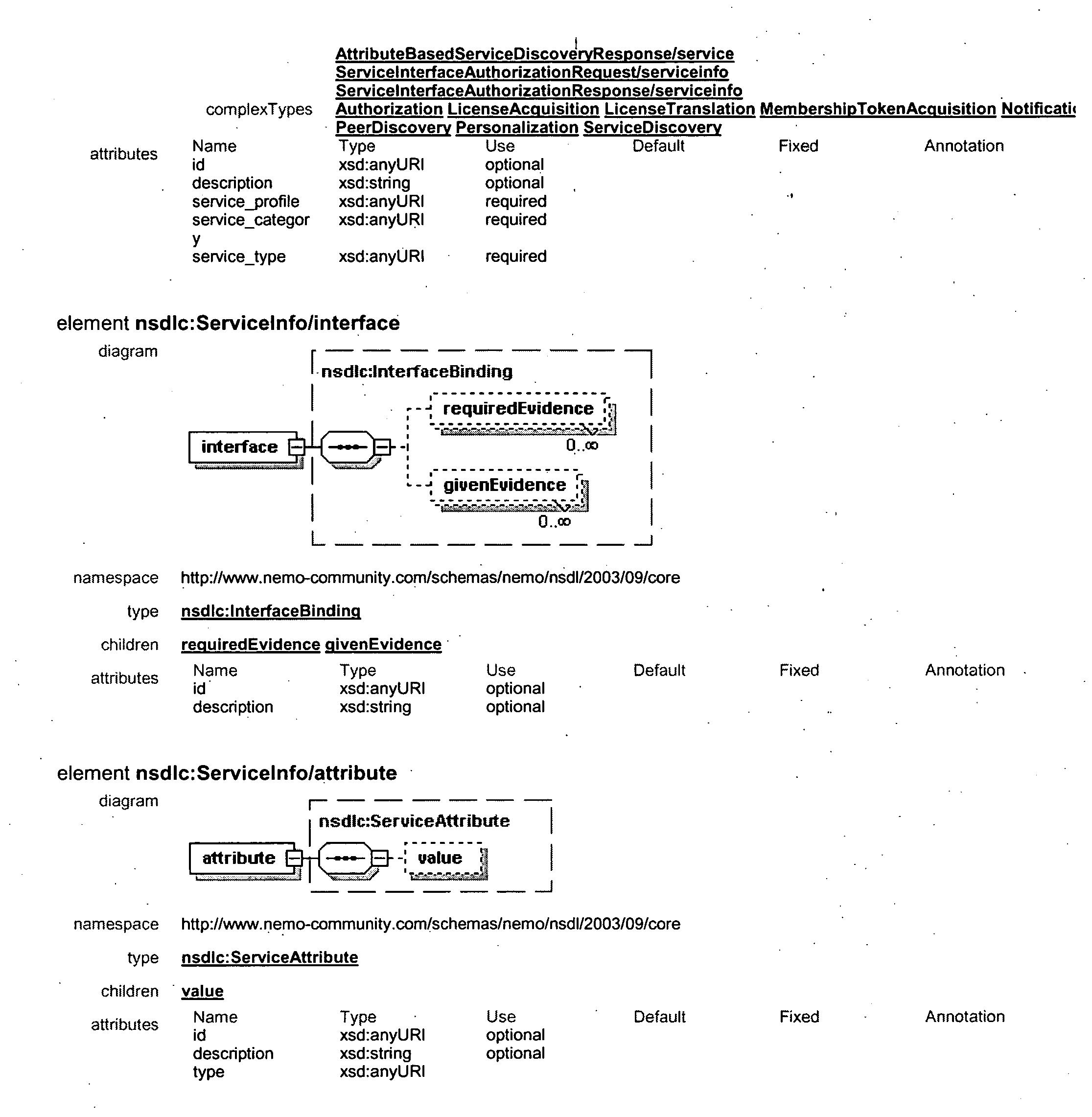 Figure US20050027871A1-20050203-P00007