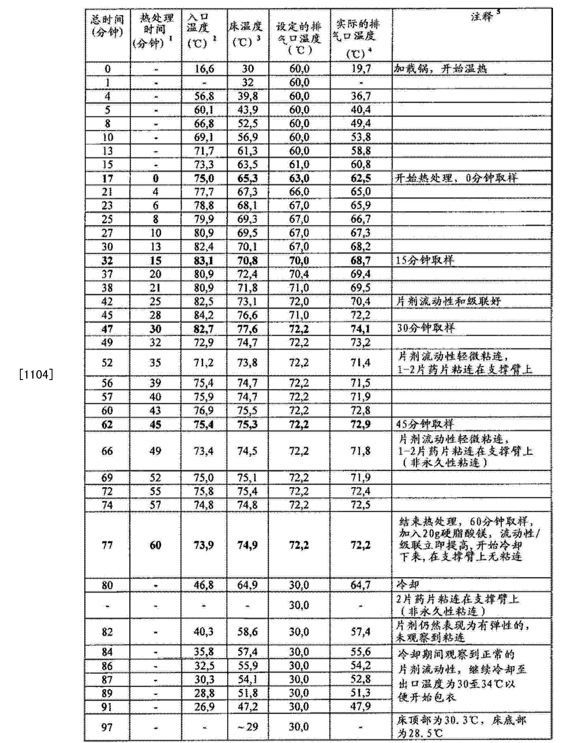Figure CN102657630BD01021