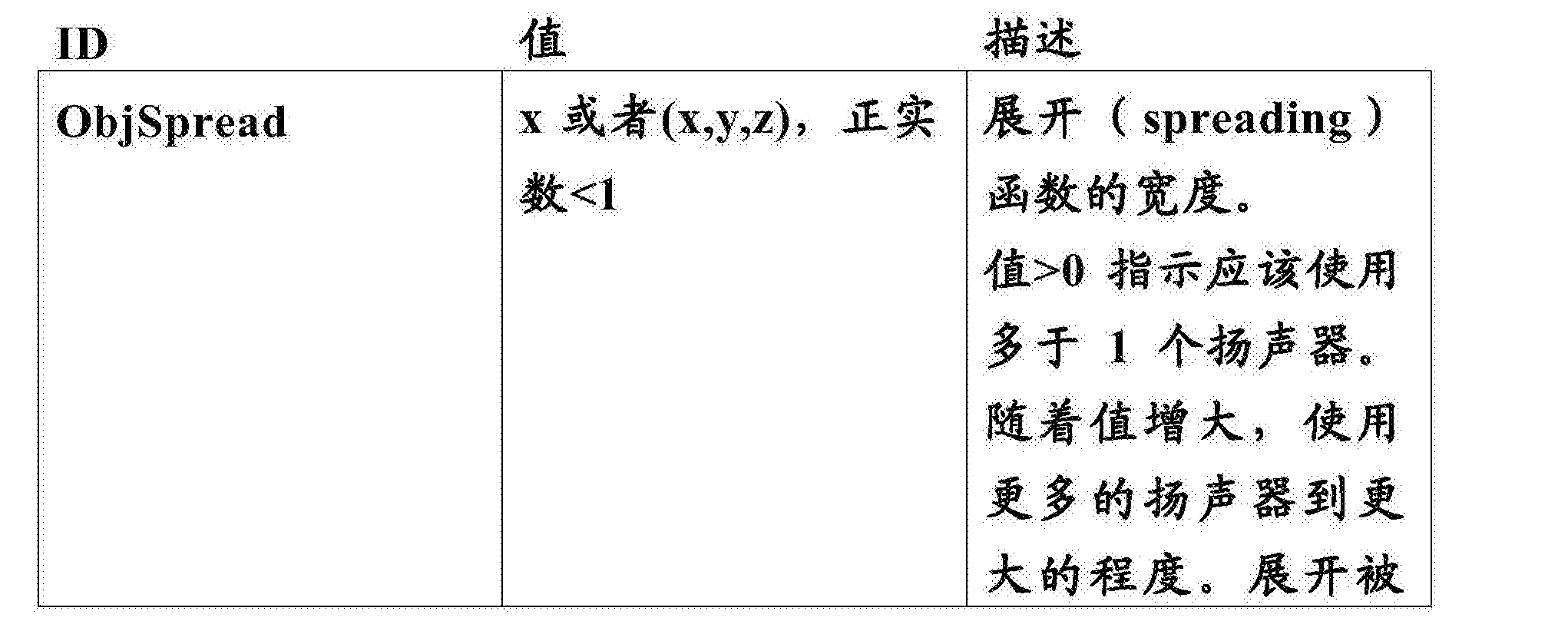 Figure CN105792086AD00292