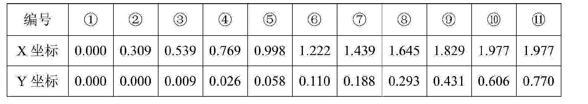 Figure CN104895145AC00021