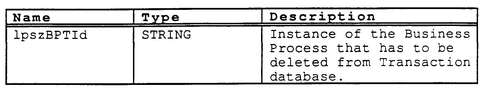 Figure imgf000202_0001