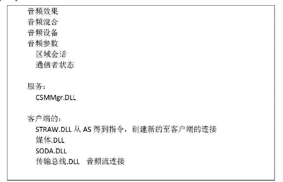 Figure CN106131178AD00461