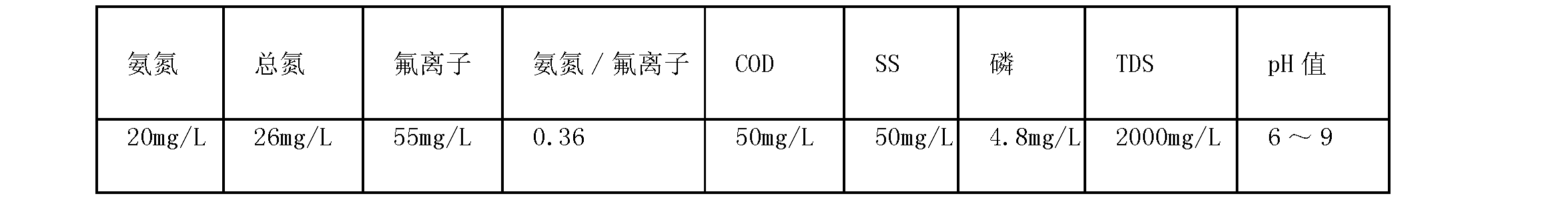 Figure CN102126798BD00071