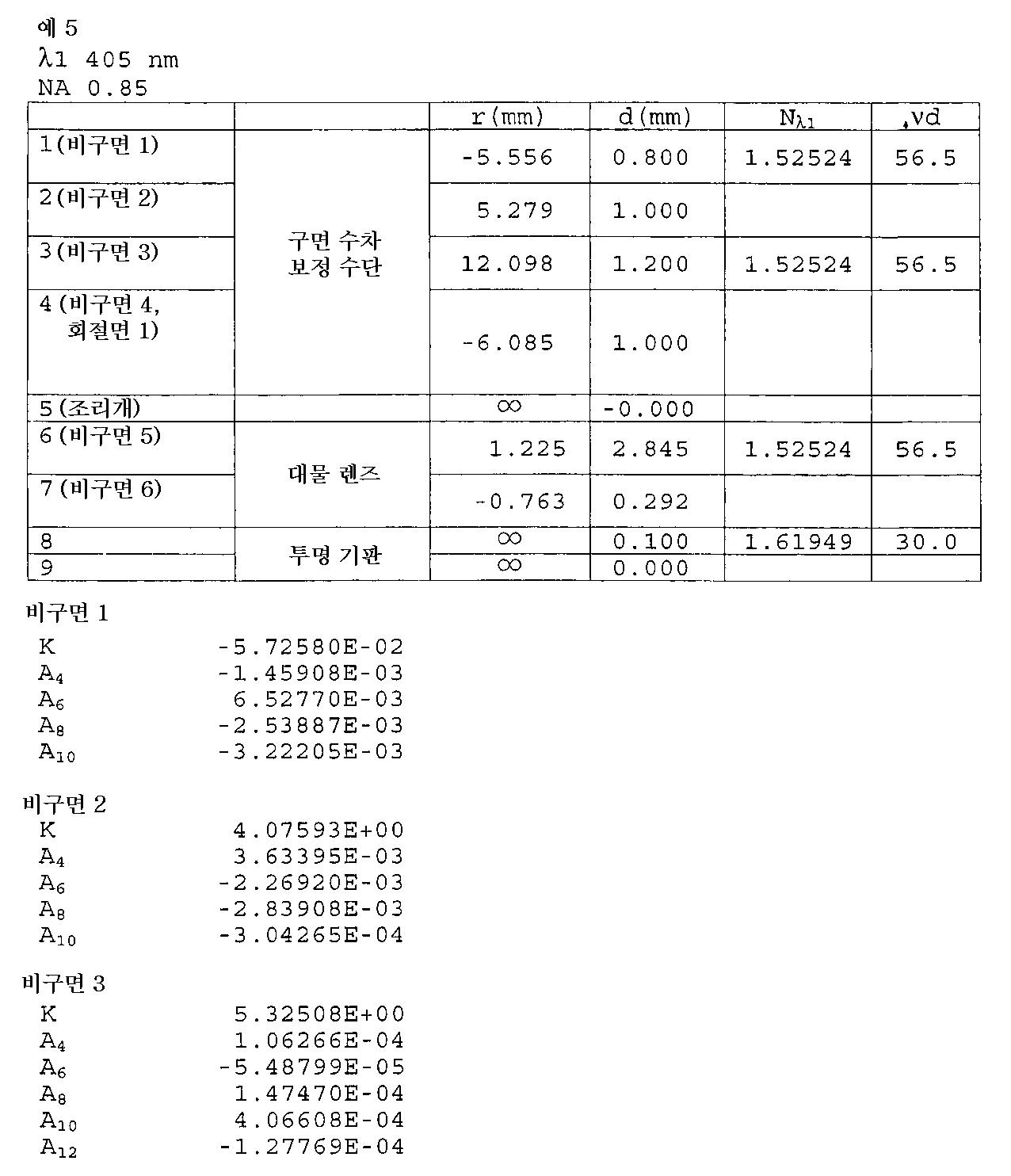 Figure 112001010918149-pat00017