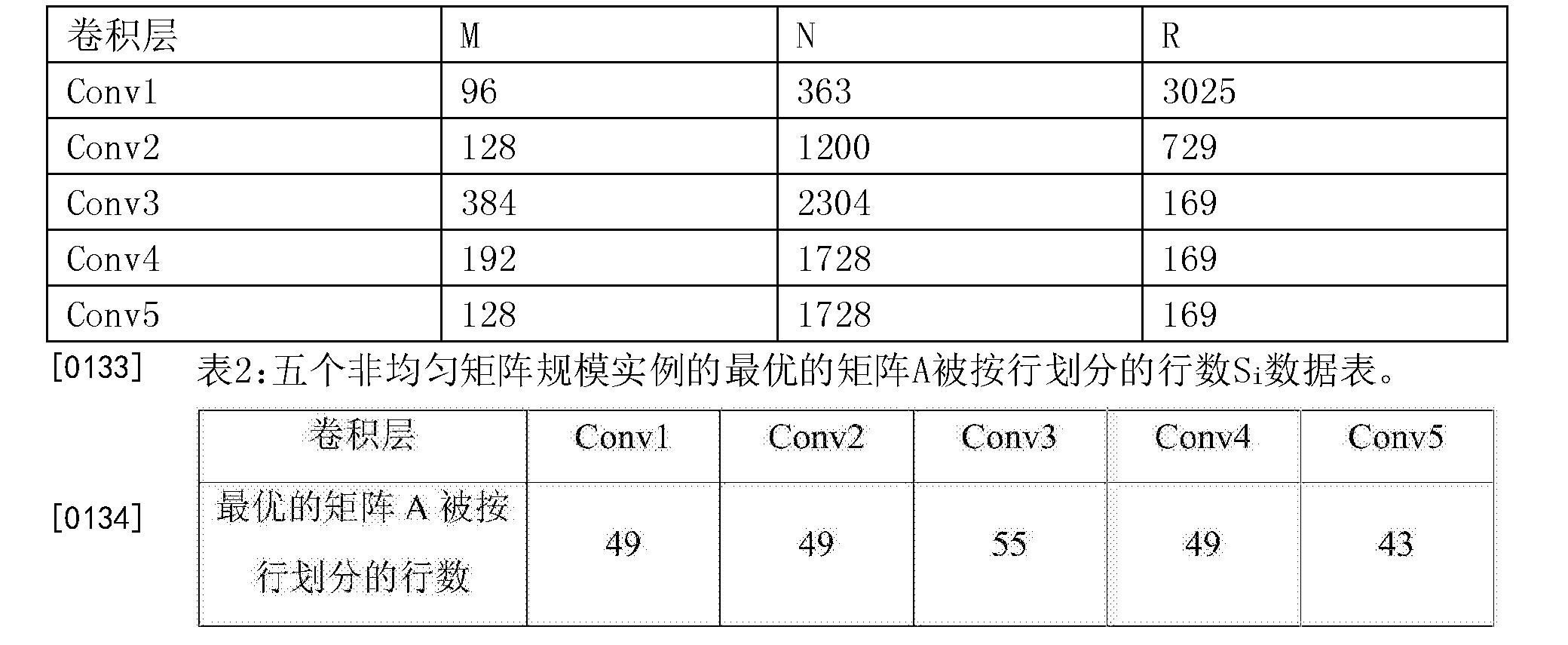 Figure CN104899182BD00161