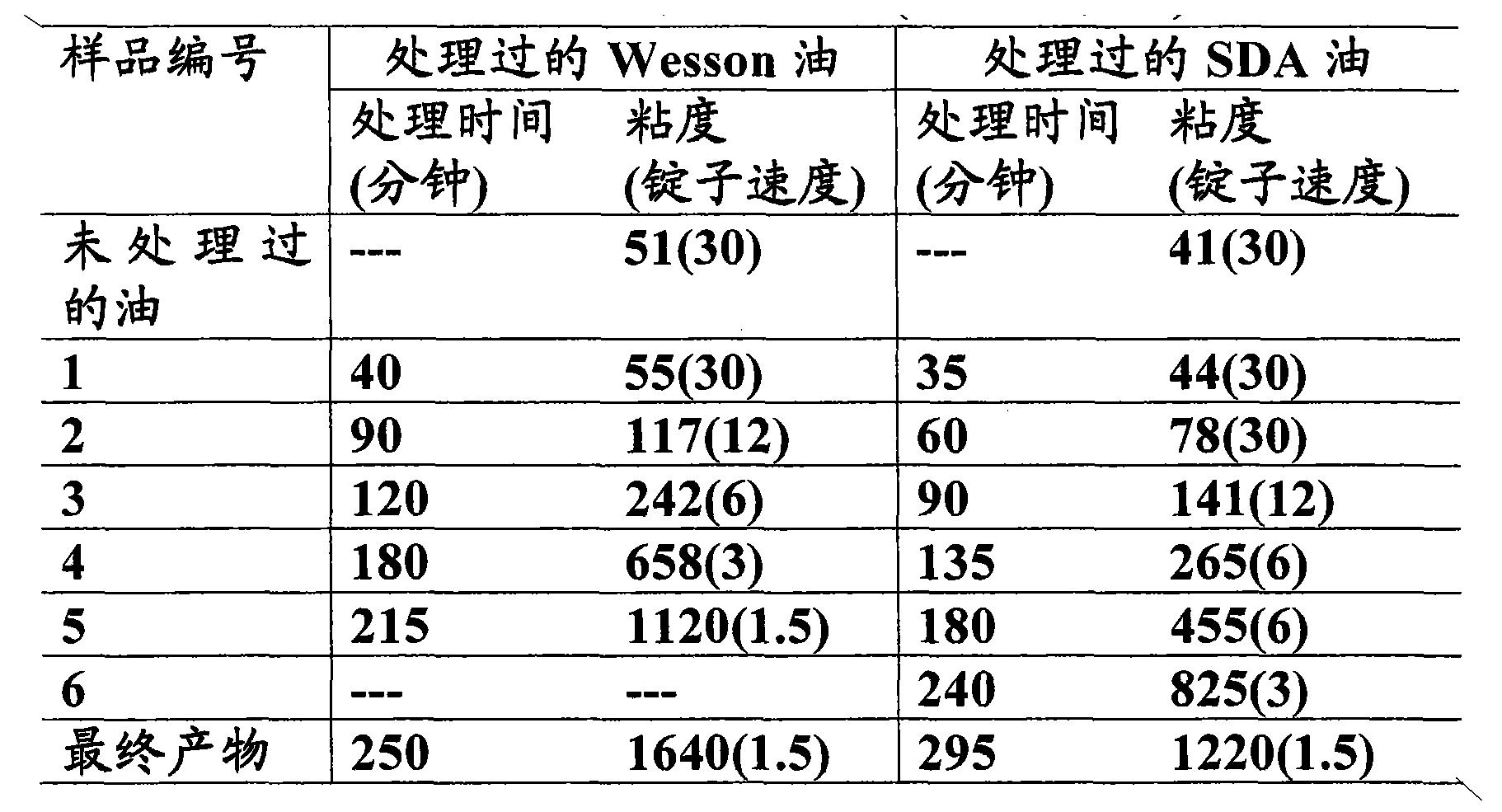 Nitrogen Viscosity At Room Temperature
