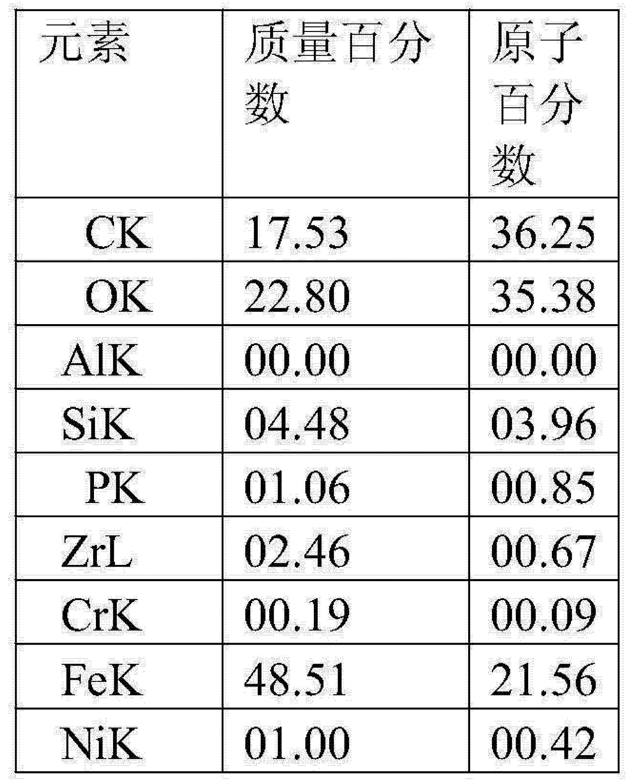 Figure CN103465549AD00071