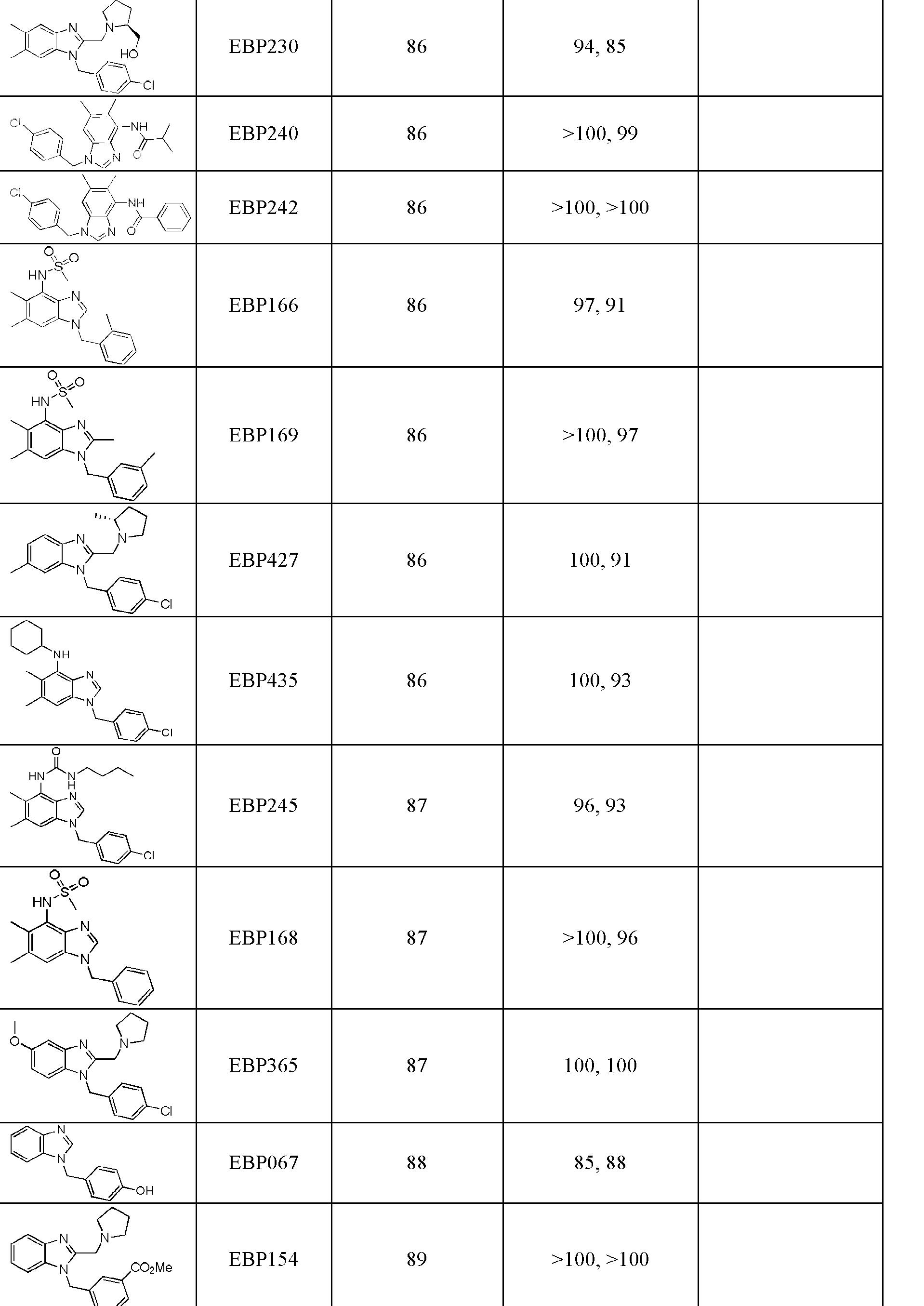 Figure CN102448458BD01291