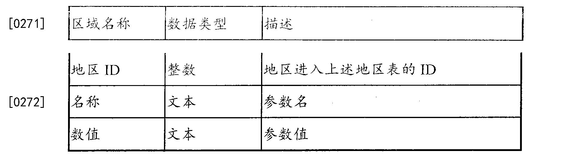 Figure CN104898652BD00382