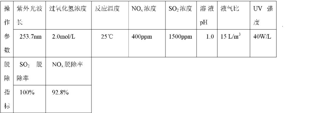 Figure CN101940871AD00152