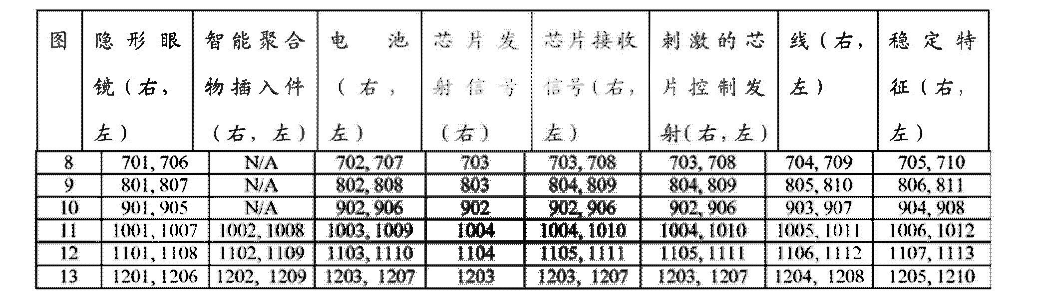 Figure CN103477268AD00161