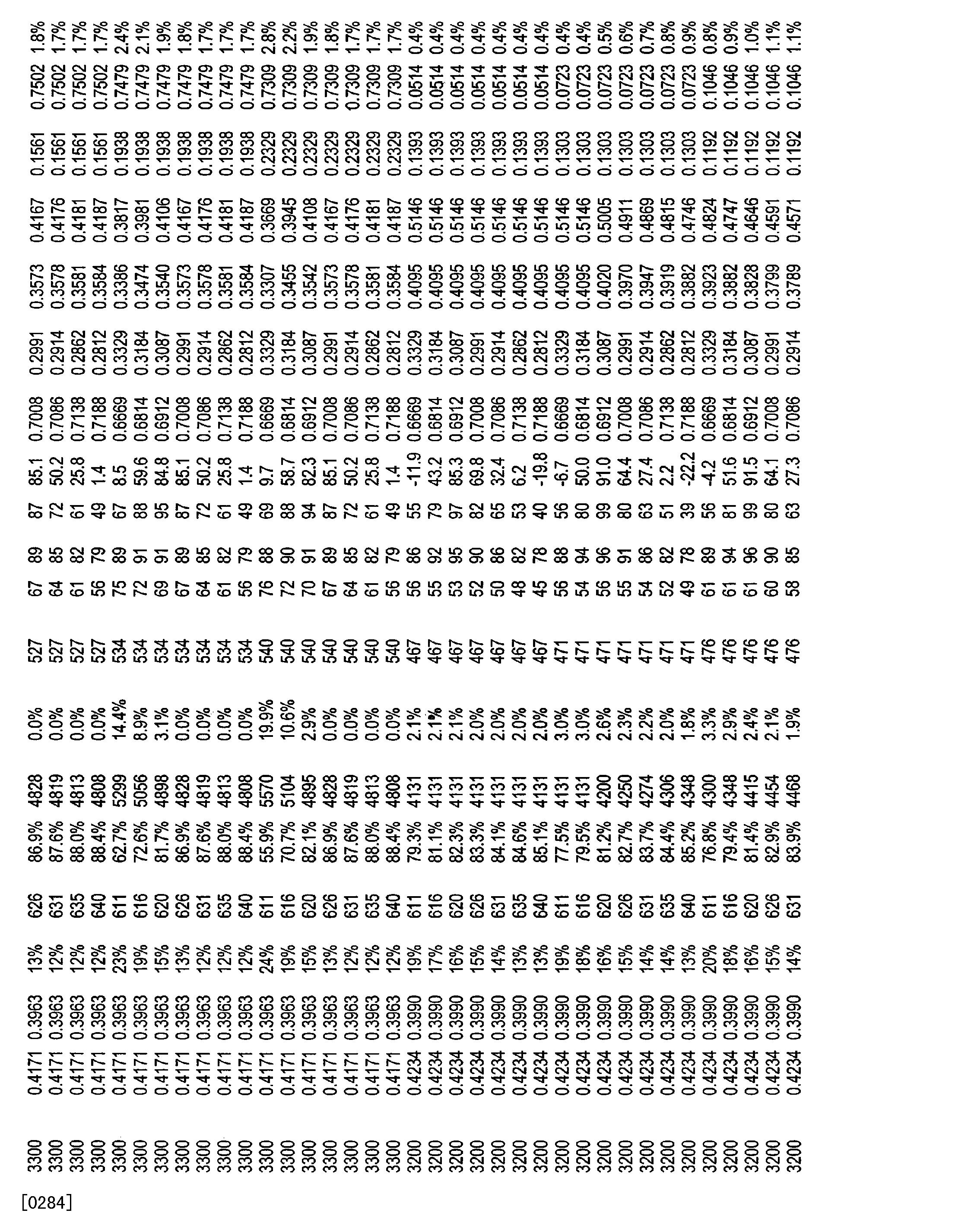 Figure CN101821544BD01111