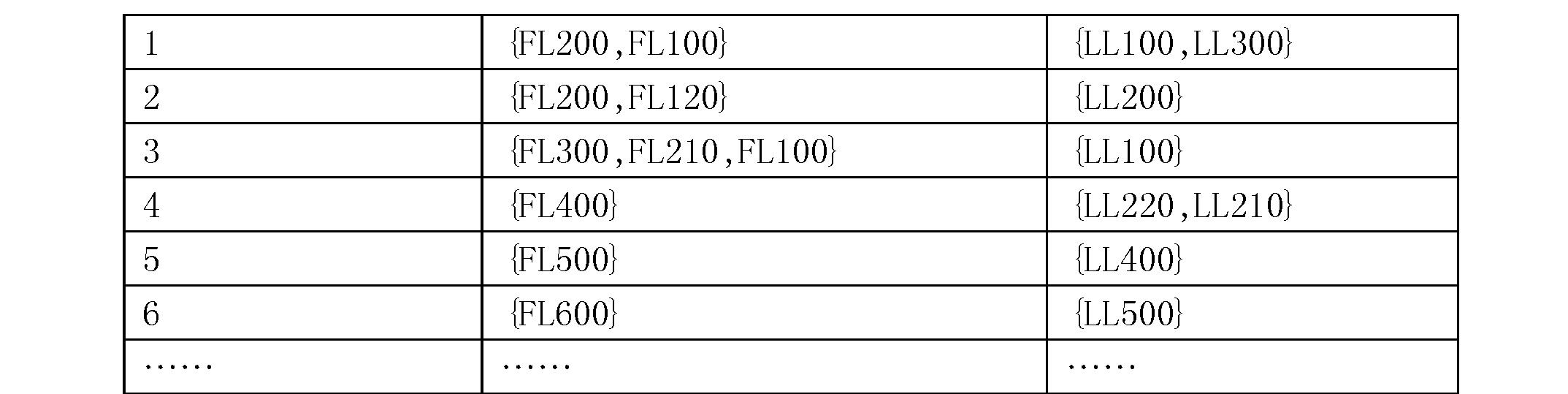 Figure CN103973568BD00091