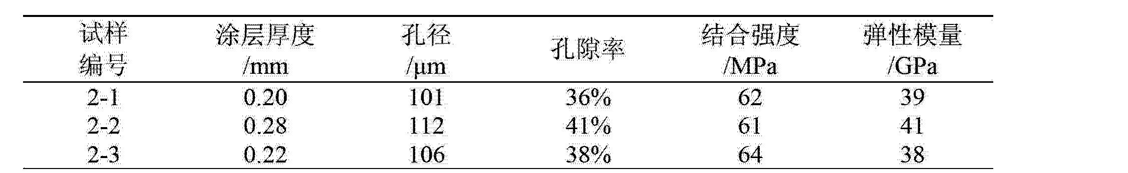 Figure CN103834894AD00052