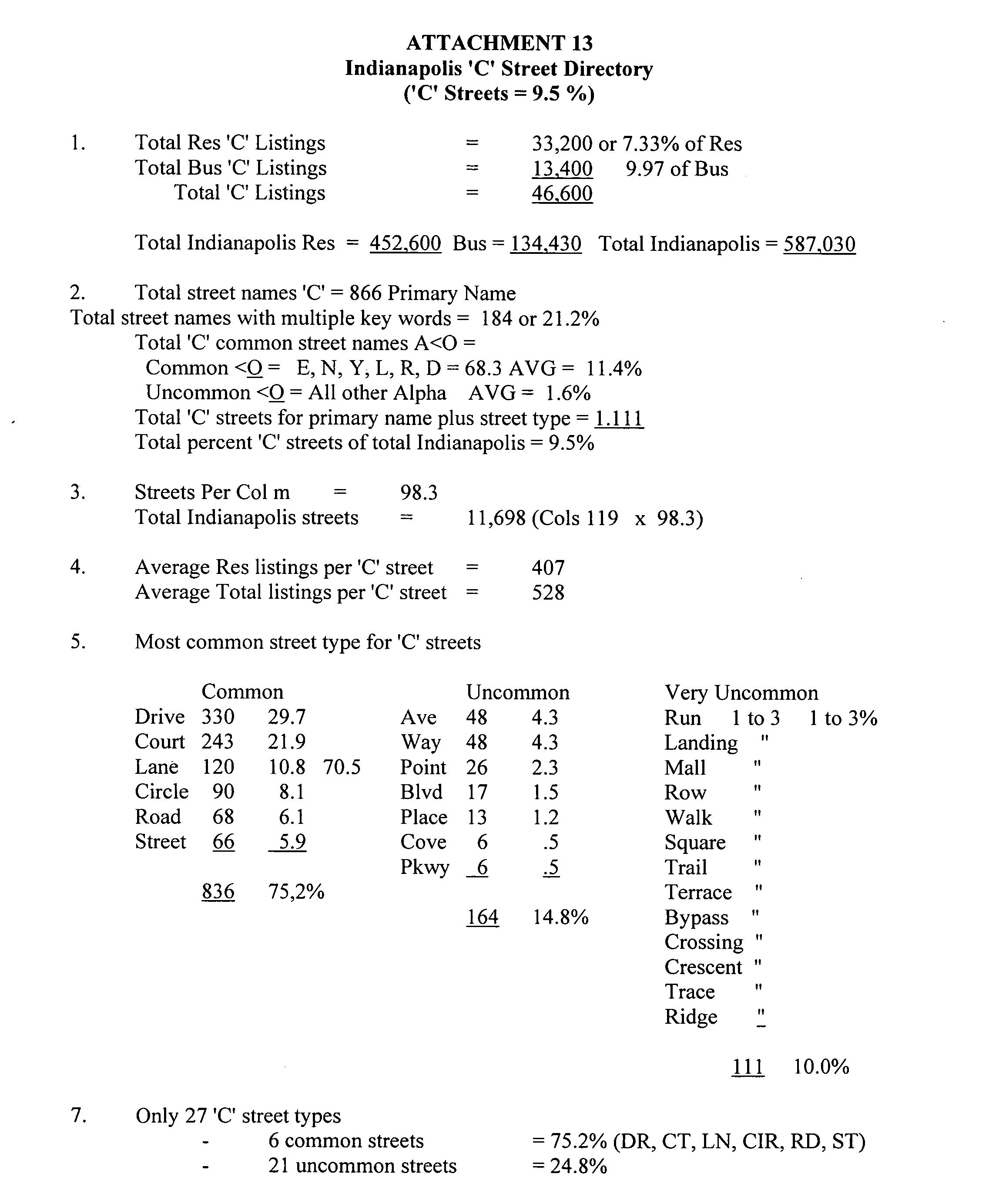 Figure US20060053101A1-20060309-P00014