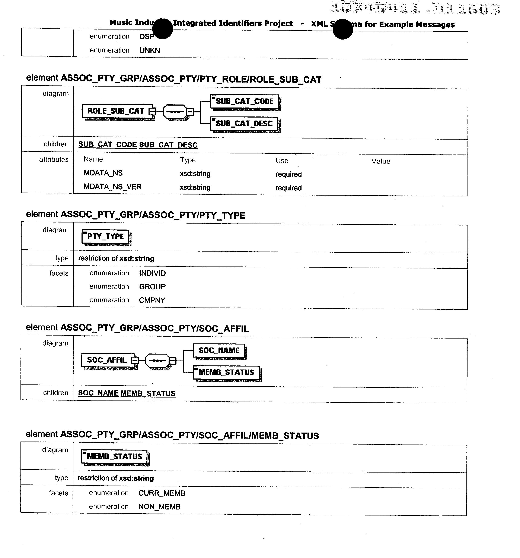 Figure US20030200216A1-20031023-P00016