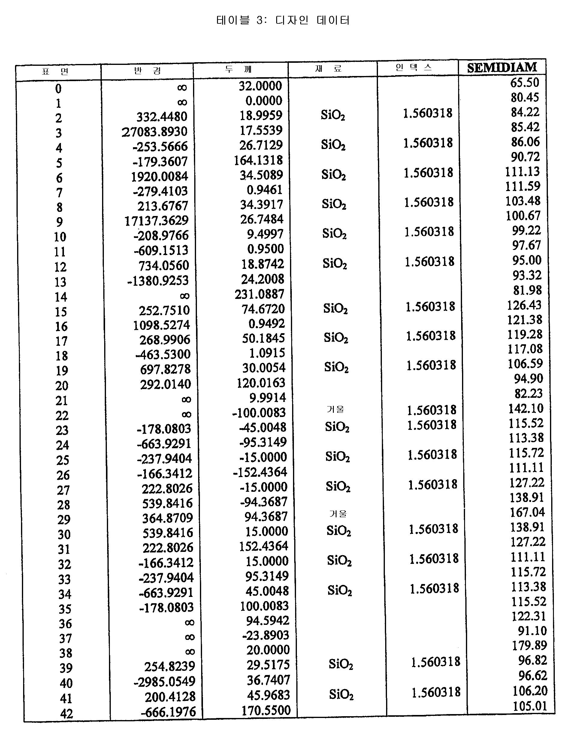 Figure 112006057445476-pct00012