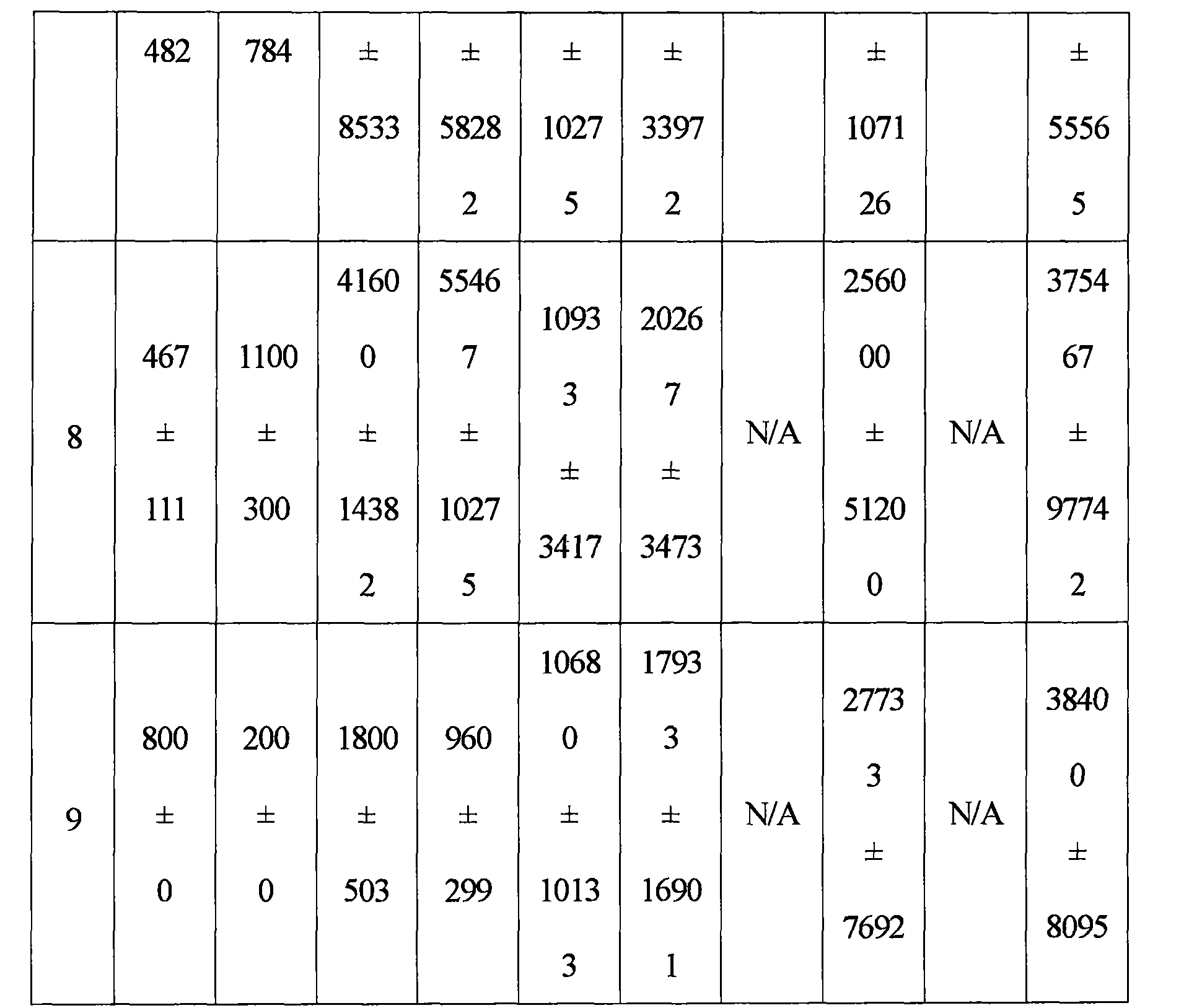 Figure CN106535929AD00131
