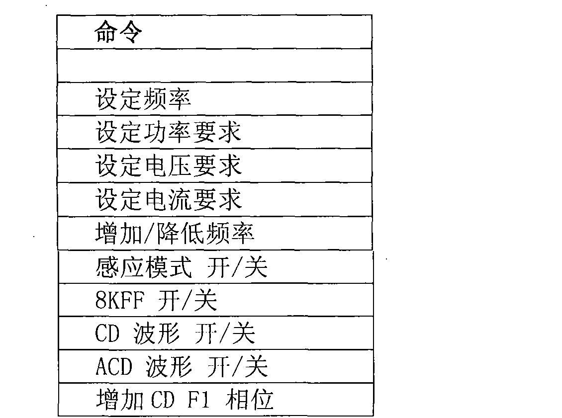 Figure CN101561514BD00101