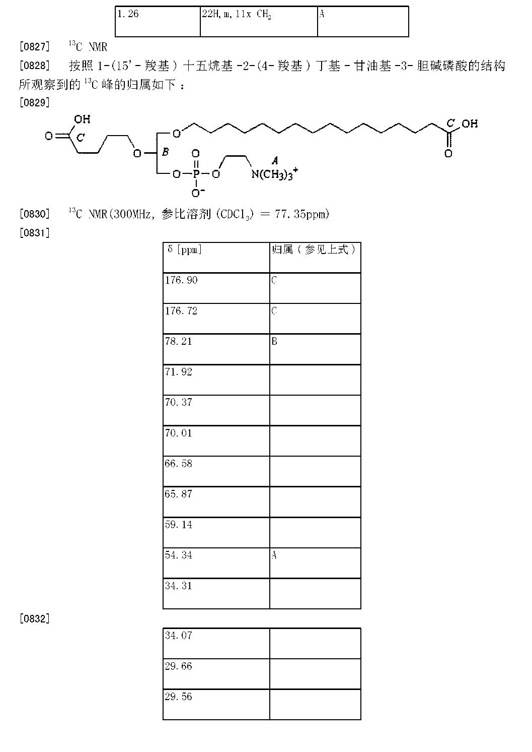 Figure CN104788492AD00891