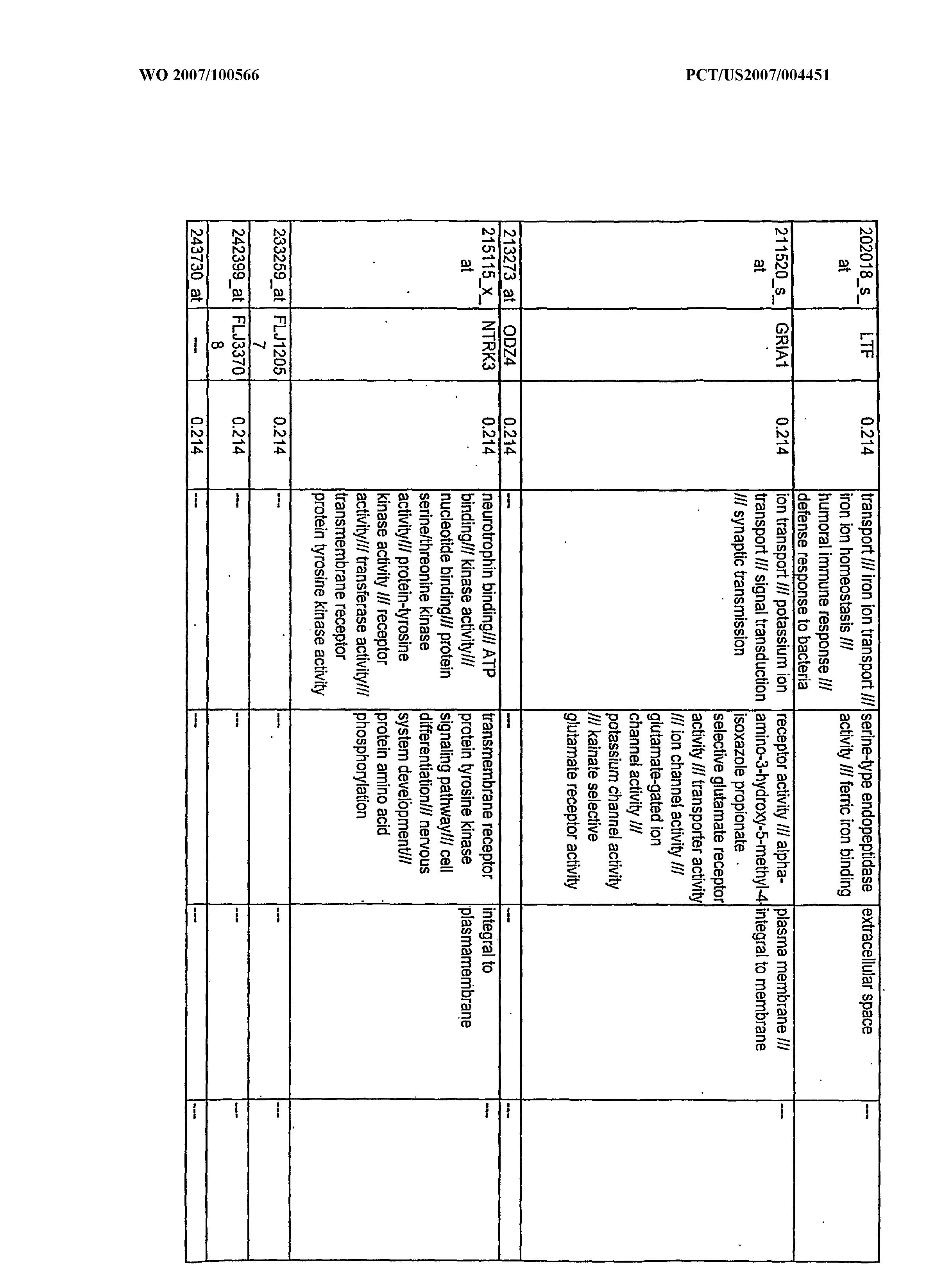 Figure imgf000250_0001