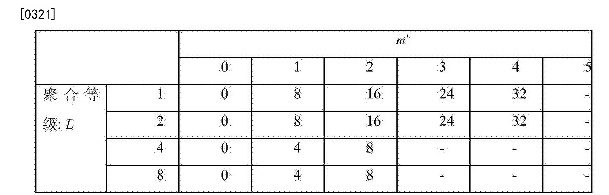 Figure CN104081709BD00511