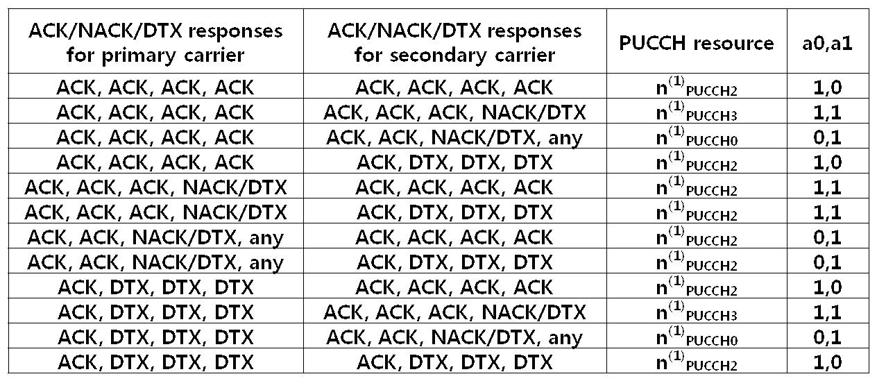 Figure 112011023743511-pat00004