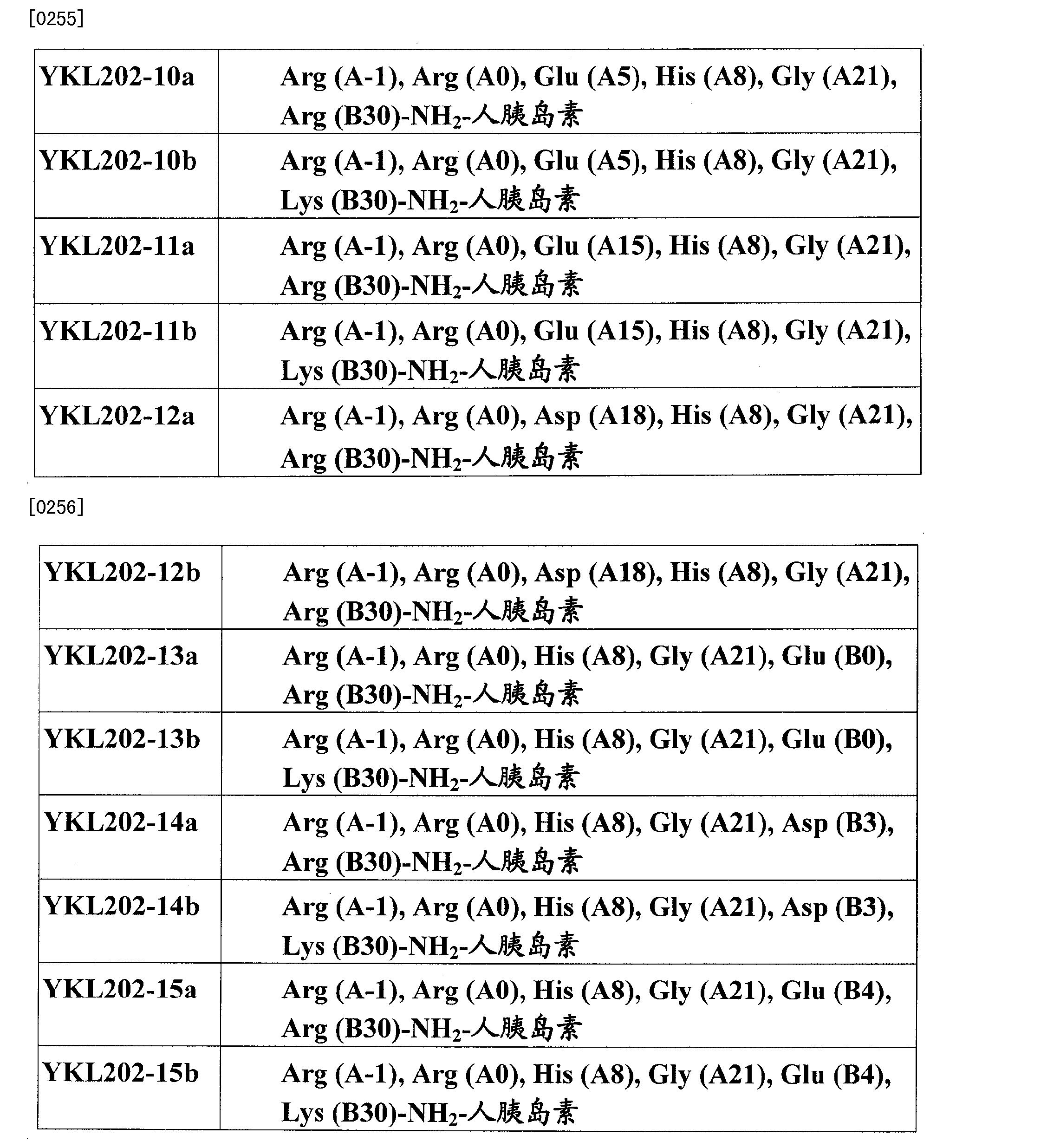 Figure CN101970476BD00171