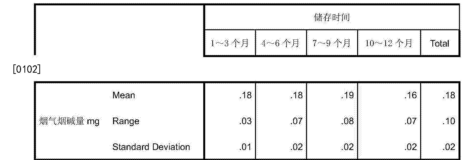 Figure CN106617274AD00141