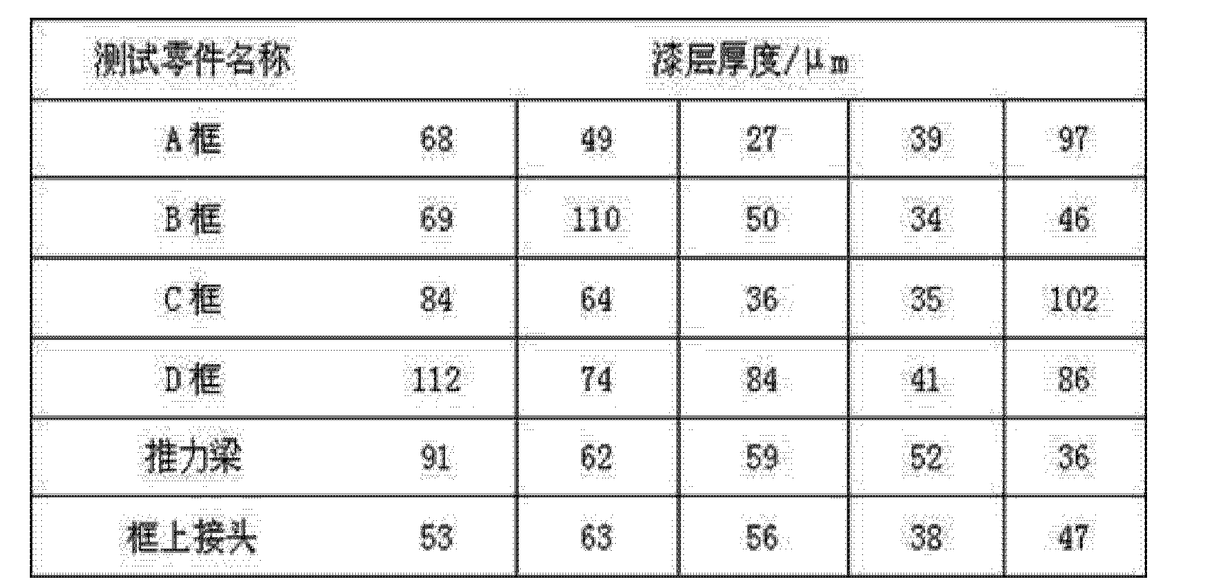 Figure CN103913509AD00061