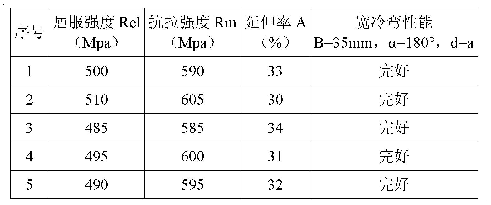 Figure CN101899614BD00062