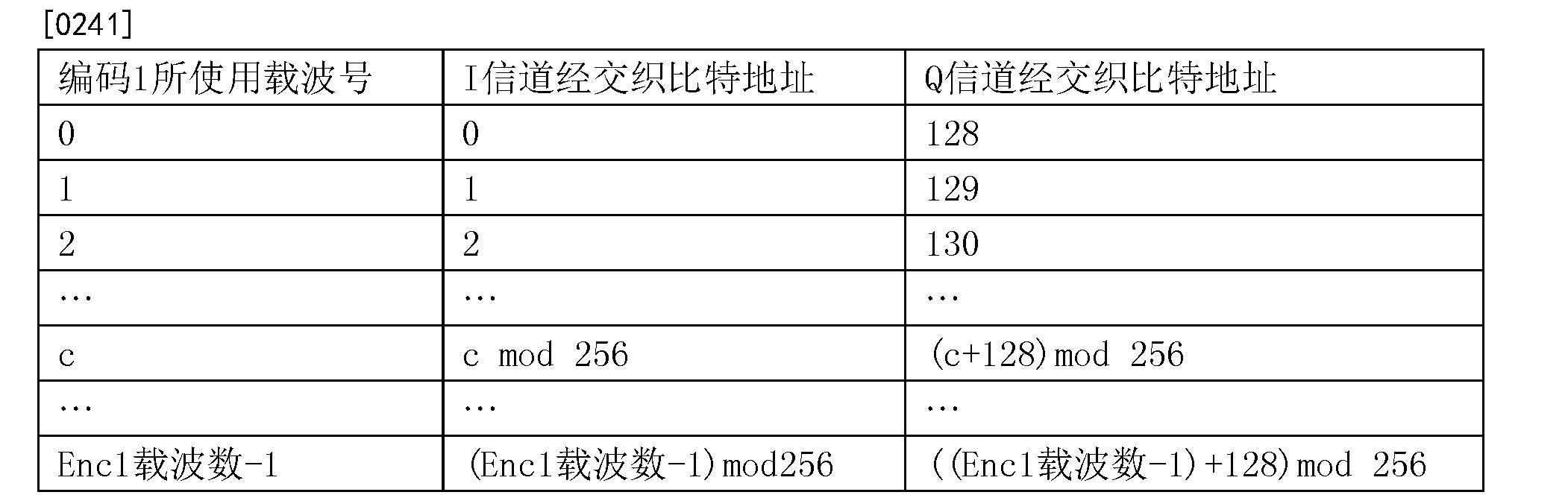 Figure CN107181660AD00281