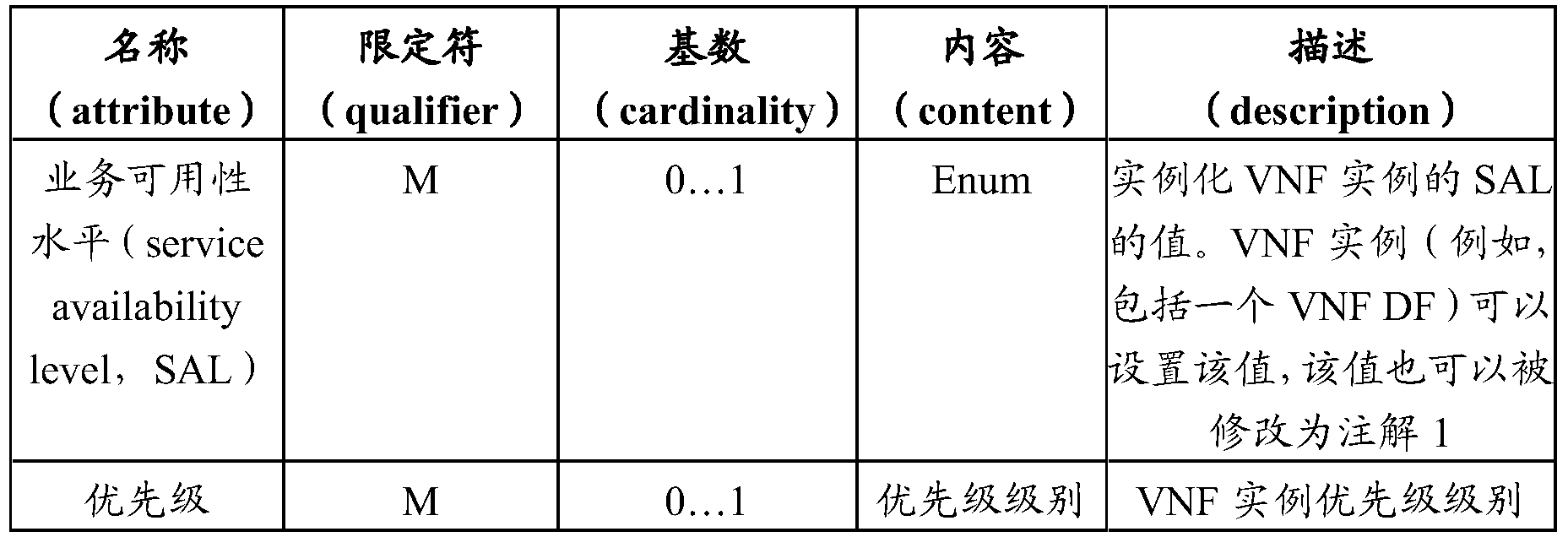 Figure PCTCN2018079150-appb-000007