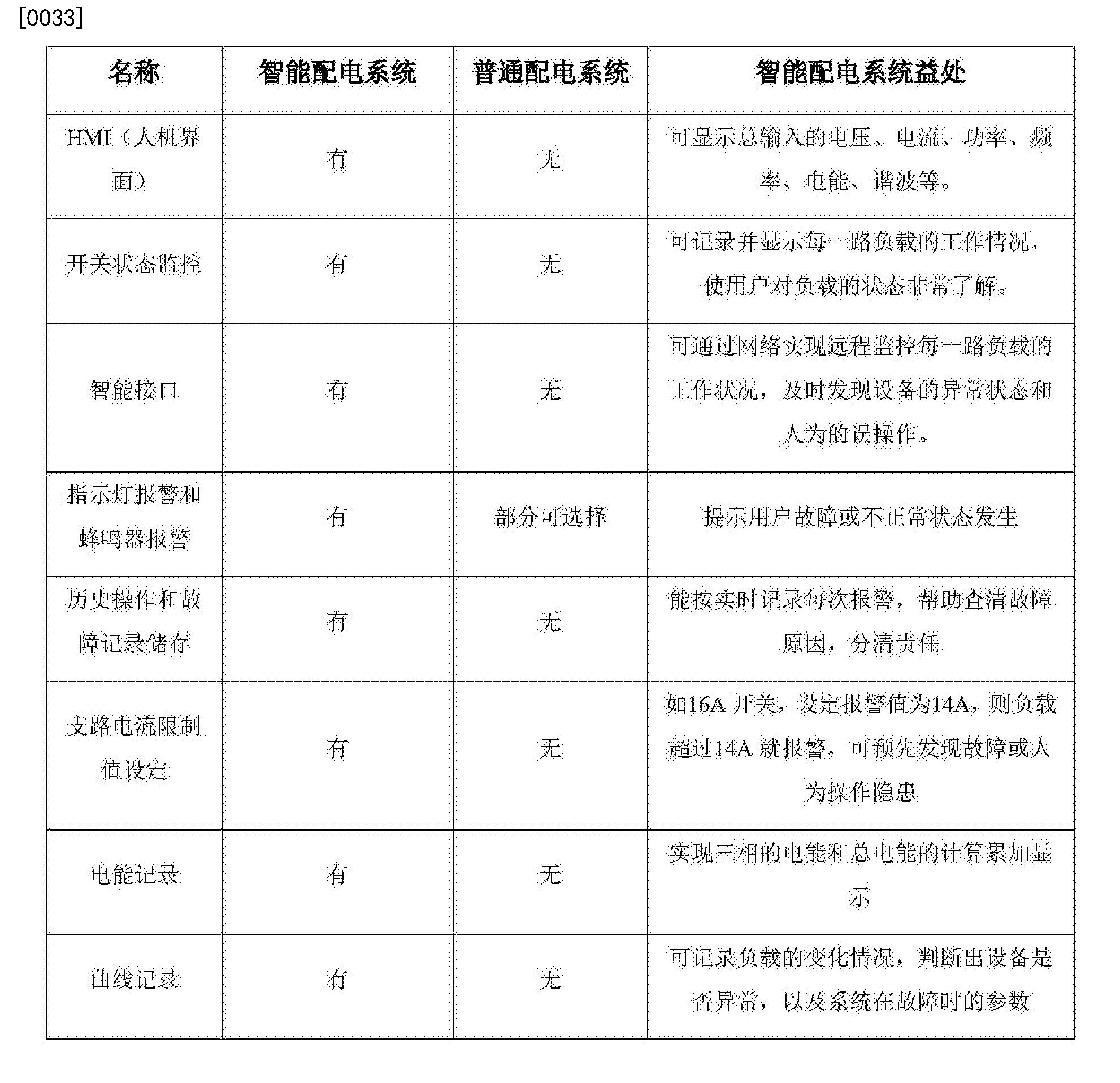 Figure CN104092310BD00051