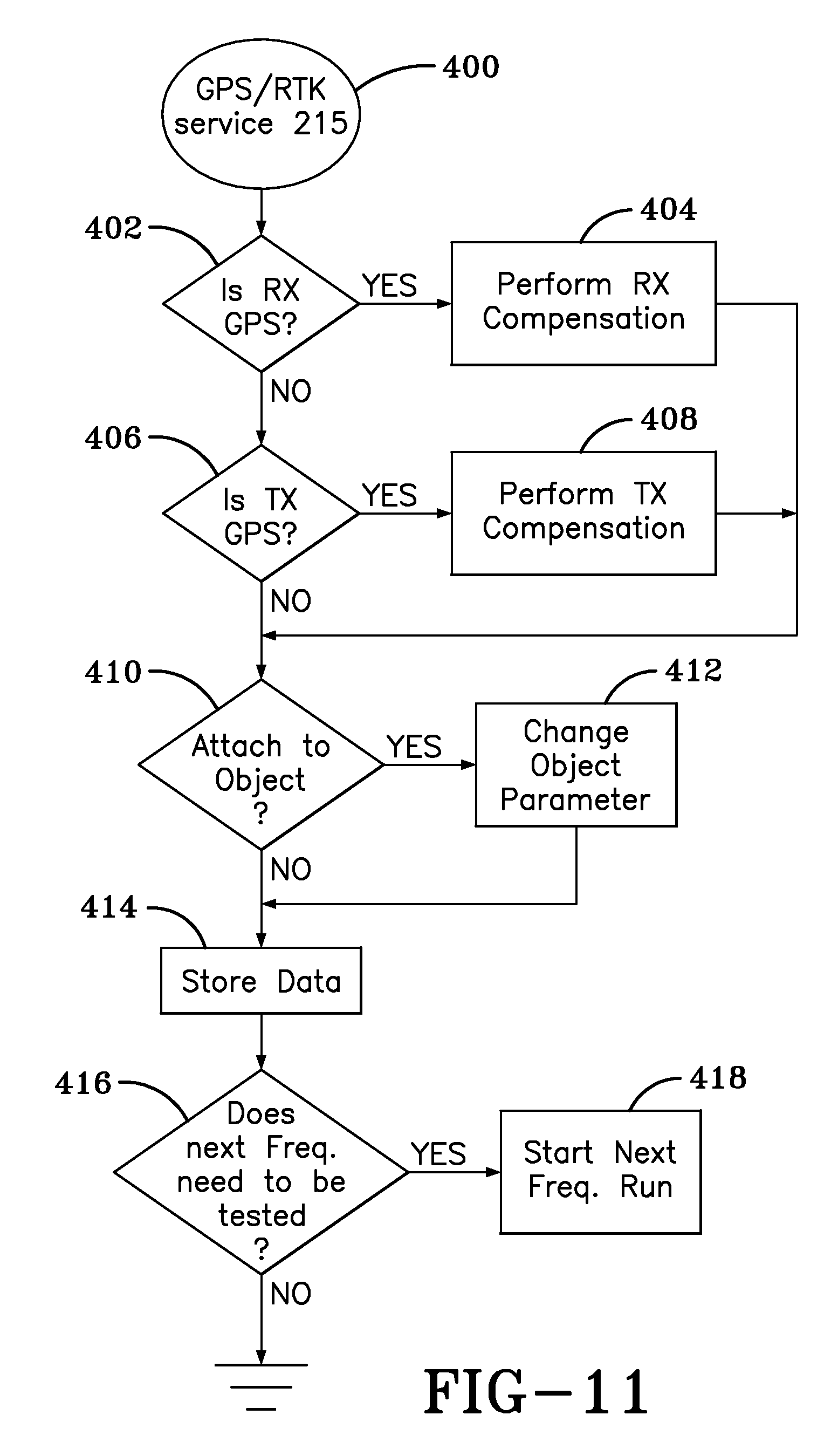 US8421673B2 - Method and software for spatial pattern