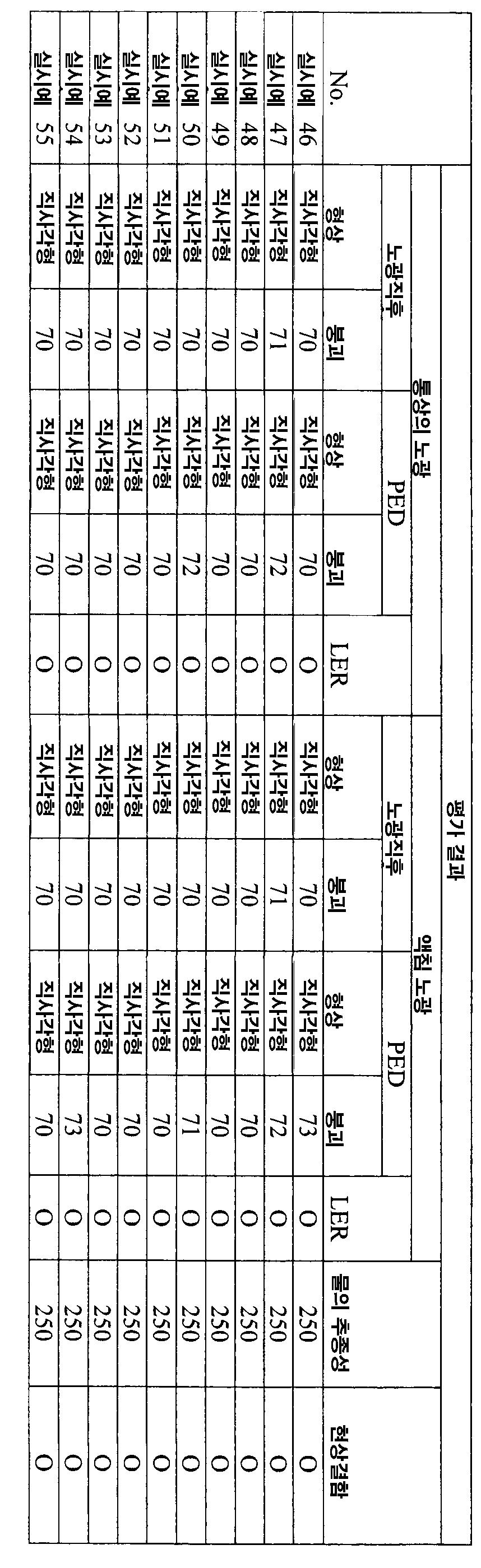 Figure 112007067889492-pat00086