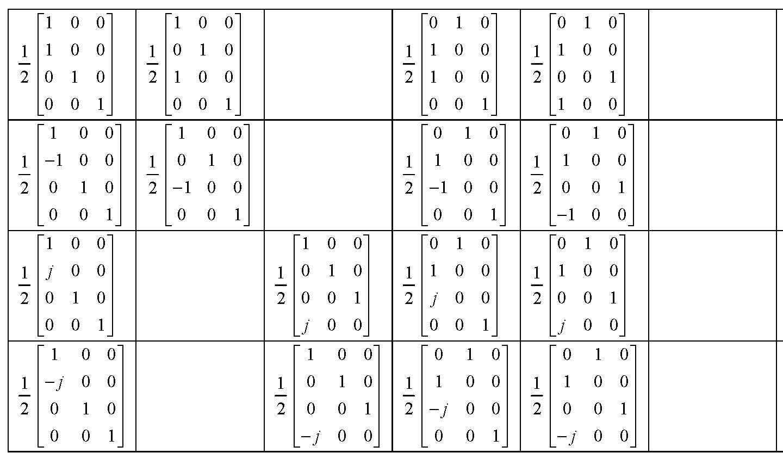 Figure 112010009825391-pat00898