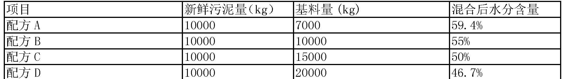Figure CN104529112AD00061