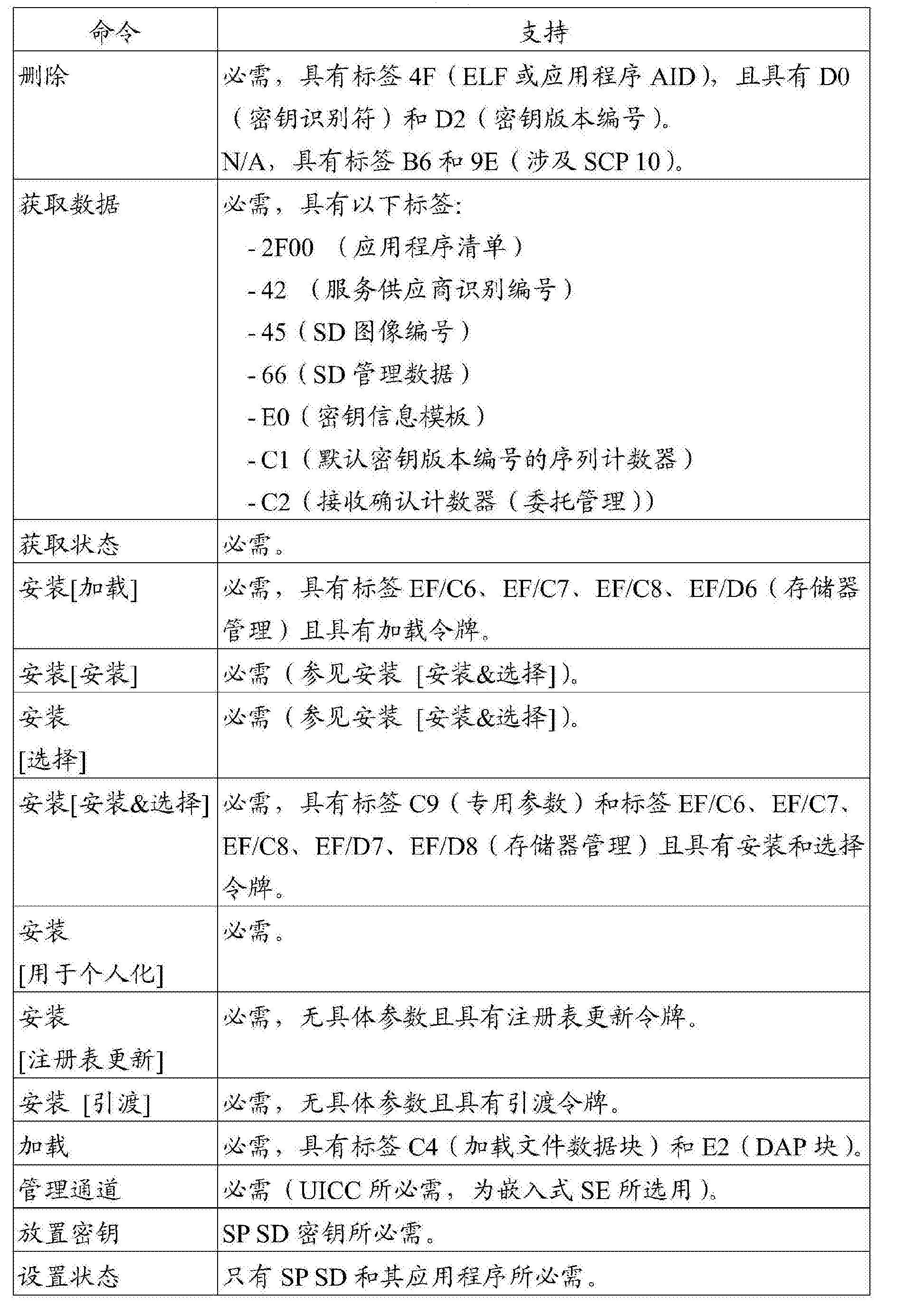 Figure CN104395909BD00281